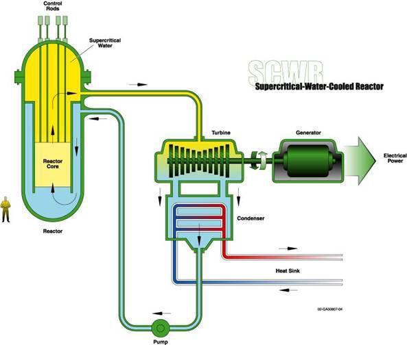 Us Nuclear Energy Foundation